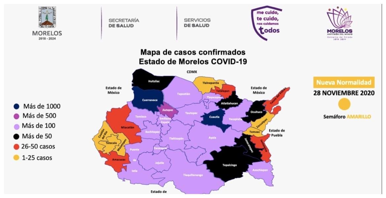 Cifras en Morelos sobre COVID-19 al 28 de noviembre del 2020