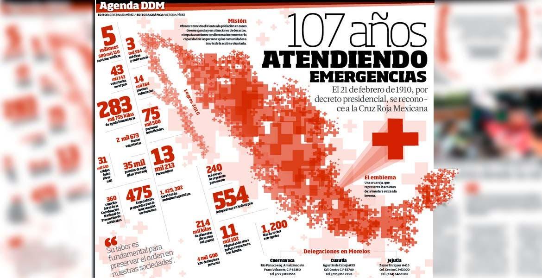 El 21 de febrero de 1910, por decreto presidencial, se reconoce a la Cruz Roja Mexicana