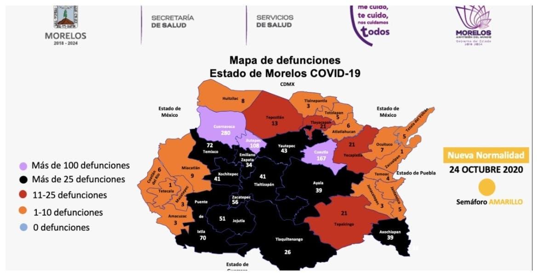 Situación actual sobre COVID-19 en Morelos al 24 de octubre del 2020