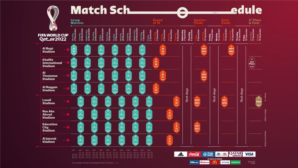 Definen fechas para Mundial de Qatar 2022