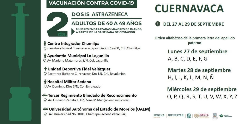 Todo sobre la vacunación en Cuernavaca de 40 a 49 años, segunda dosis de AstraZeneca
