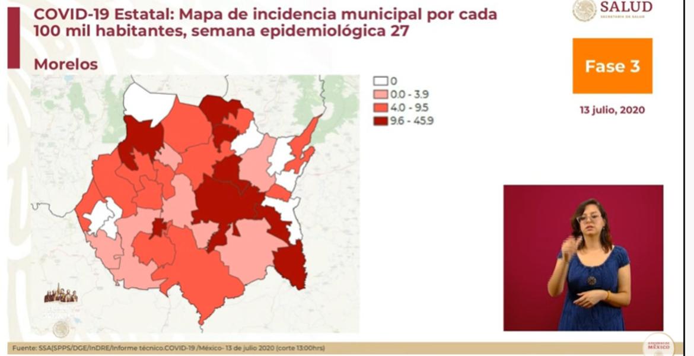 Disminuye en Morelos transmisión de casos de COVID-19