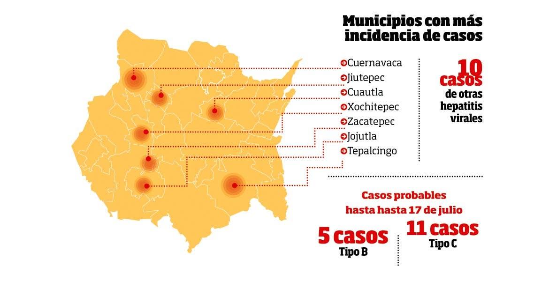 La hepatitis tipo A, una de las más comunes, tiene en Morelos 80 casos, contra más de 200 con los que cerró el año 2015