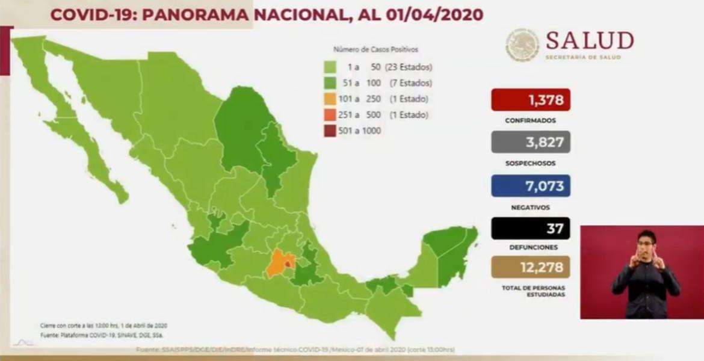 Son ya 37 muertes por coronavirus en México