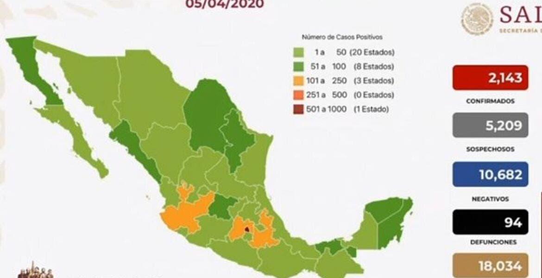 Llega a 94 la cifra de muertos por COVID19 en México