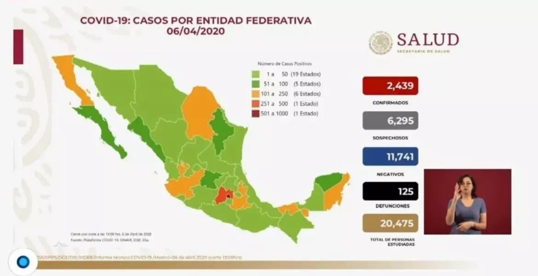 Registran 125 decesos por coronavirus en México