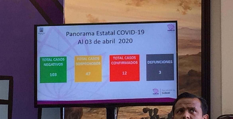 Aumentan casos confirmados de COVID19 en Morelos