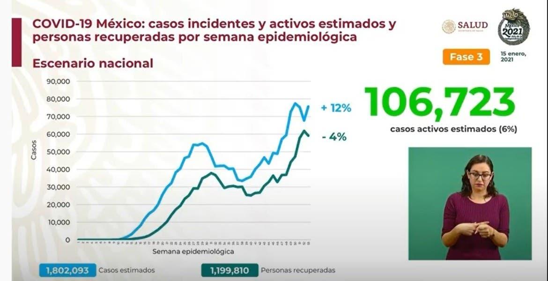Supera México 139 mil decesos por COVID1...