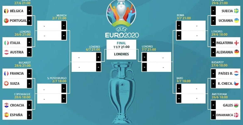 Así se jugarán los octavos de final en la Eurocopa