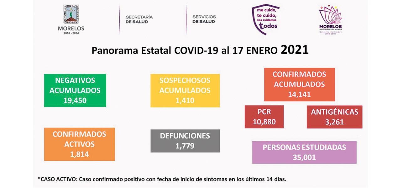 Registran 359 nuevos pacientes con COVID...