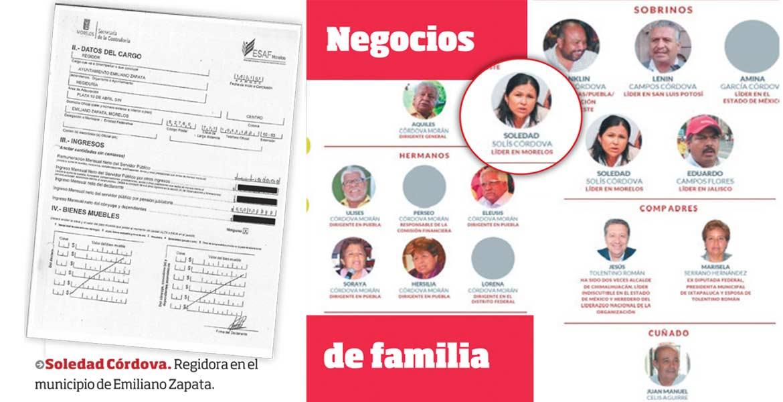 Soledad Córdova. Regidora en el municipio de Emiliano Zapata. / Antorcha genera jugosas ganancias