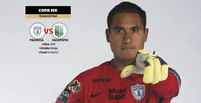 Pachuca, rival de Xolos en cuartos de la Copa MX
