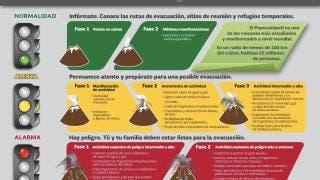 Sube a Amarillo Fase 3 alerta volcánica del Popocatépetl 2