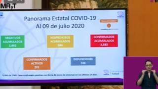 Llegan a 743 las muertes por COVID-19 en Morelos 2