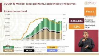 Más de 88 mil muertes por COVID-19 en México 2