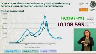 Llega México a 220 mil 159 muertes por COVID19 2