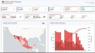 Son ya más de 30 mil muertes por COVID-19 en México 2