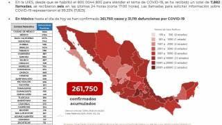 Supera México las 31 mil muertes por COVID-19 2