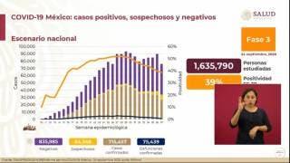 Superan 75 mil muertes por COVID-19 en México 2