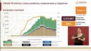 Casi 85 mil muertos por COVID-19 en México 2