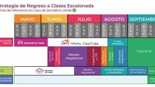 Presenta SEP calendario tentativo y los lineamientos para el regreso a clases 2