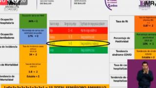 Morelos cambiaría a semáforo amarillo en contingencia COVID19 2