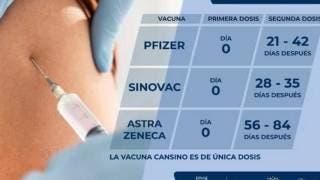 Vacunación: ¿cuándo aplicarán la segunda dosis de 40 a 49 años en Cuernavaca? 2