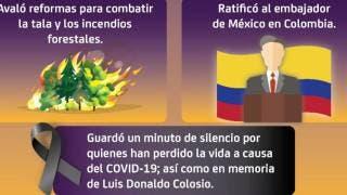 El senado recibió en sesión solemne al Presidente de Bolivia 2