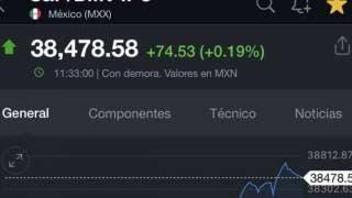 Bolsa Mexicana de Valores suspendió sus operaciones este viernes 2