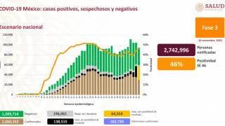 Supera México 102 mil muertes por COVID19 2