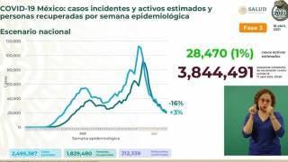 Supera México 212 mil muertes por COVID19 2