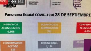 Son 1 mil 134 muertes por COVID-19 en Morelos 2