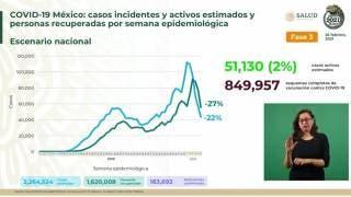 Supera México 183 mil muertes por COVID19 2