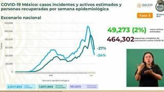 Rebasa México 181 mil muertes por COVID19 2