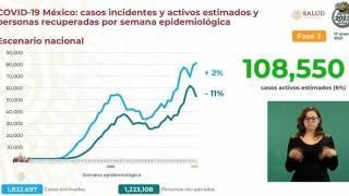 Rebasa México 140 mil decesos por COVID19 2