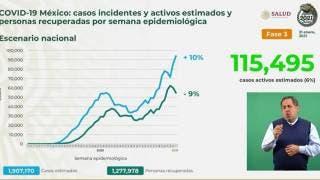 Nuevo récord de contagios por COVID19 en México: 22,339 en 24 horas 2