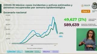 Registra México 188 mil decesos por COVID 19 2
