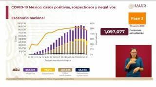 Supera México 53 mil muertes por COVID-19 2