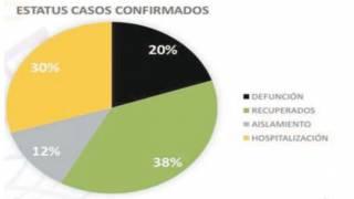 Alarga Morelos el aislamiento hasta el 15 de junio 2