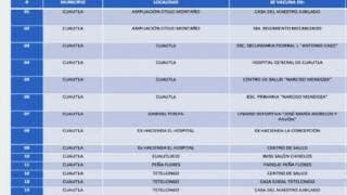 Aquí aplicarán vacuna vs COVID19 a adultos mayores en Cuautla 2