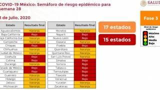 Morelos pasa al semáforo naranja en emergencia sanitaria por COVID-19 2