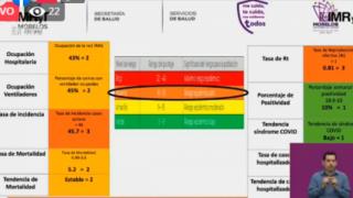 Morelos se quedaría en semáforo naranja por COVID19, según simulador 2