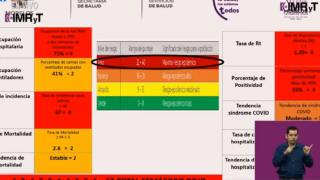Morelos permanecería en semáforo rojo otras dos semanas más 2